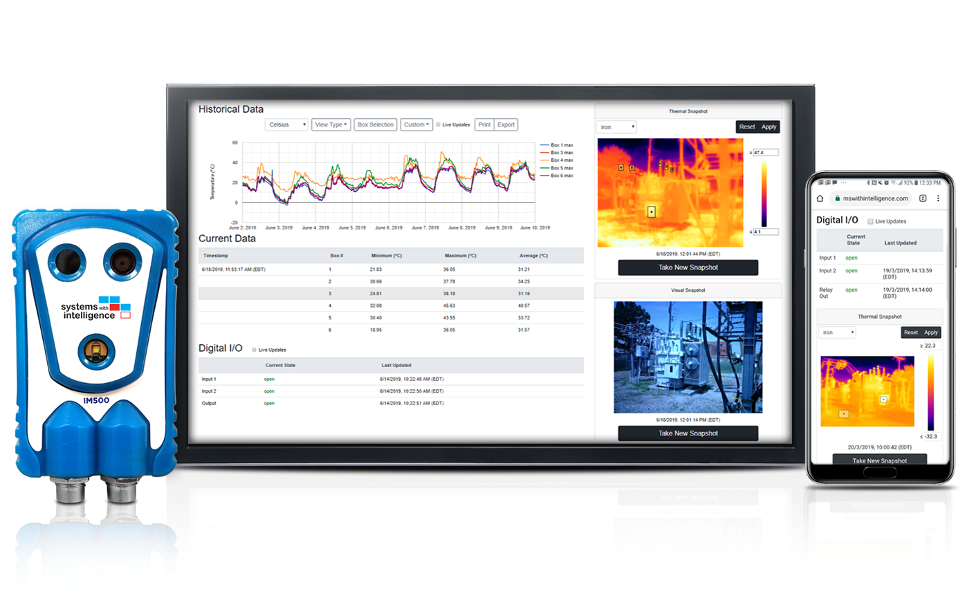 Systems With Intelligence Touchless Substation Monitoring